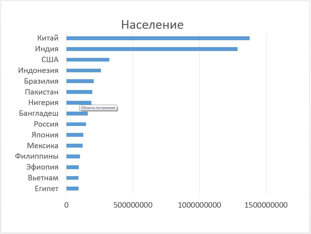 Айтрекер на службе консультанта по презентациям - 7