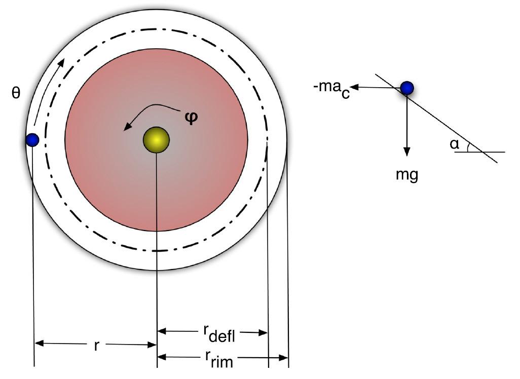 Знание физики помогает обыграть казино в рулетку - 3