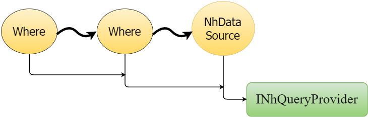 Client-side Linq to NHibernate - 4