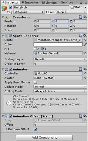 Unity3D Ускорить отрисовку 2D анимации в разы? Легко - 2