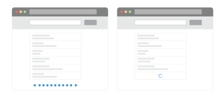 Infinite Scrolling vs. Pagination
