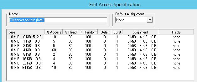 Как мы делали централизованное хранение данных для розничной сети и оптимизировали его по шагам - 4