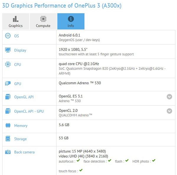 OnePlus 3 засветился в базе данных GFXBench