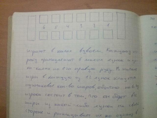 О мобильных приложениях в Советском Союзе - 6