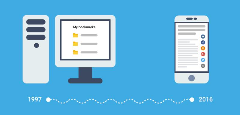 От браузерных закладок к новой эре: немного об истории развития сервисов социальных кнопок - 1