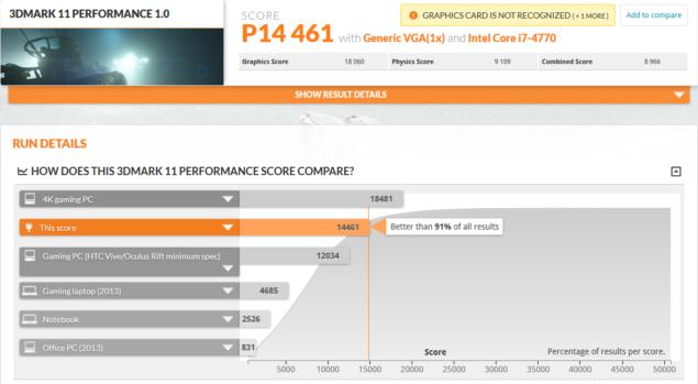 Видеокарта Radeon RX 480 набирает P14 461 балл в пакете 3DMark