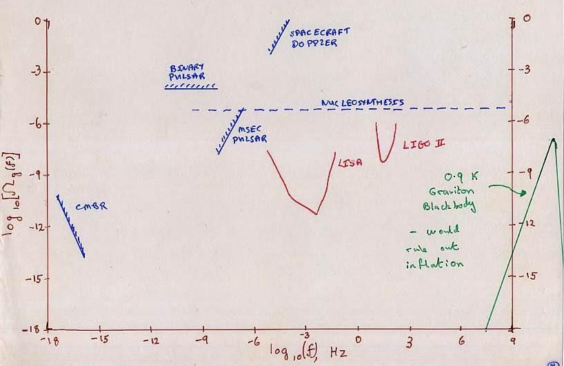 Спросите Итана №54: какой самый ранний из сигналов Вселенной мы зафиксировали? - 8