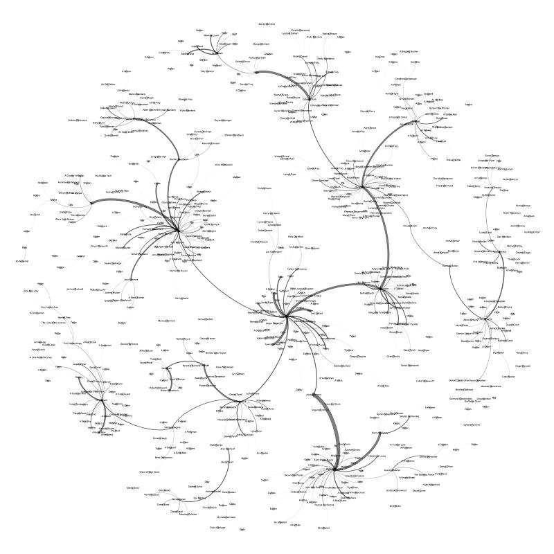 Теория графов в Игре Престолов - 5