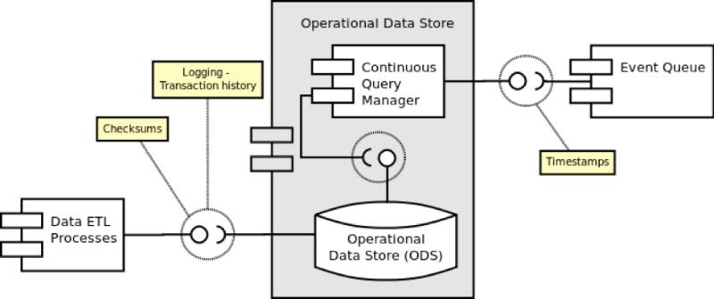Описание процесса создания архитектуры системы онлайн-трейдинга: подход аналитика хедж-фонда - 10