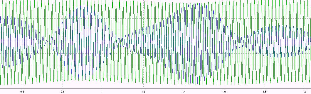 RDS, как это работает? Опускаемся на самый нижний уровень модели OSI - 12