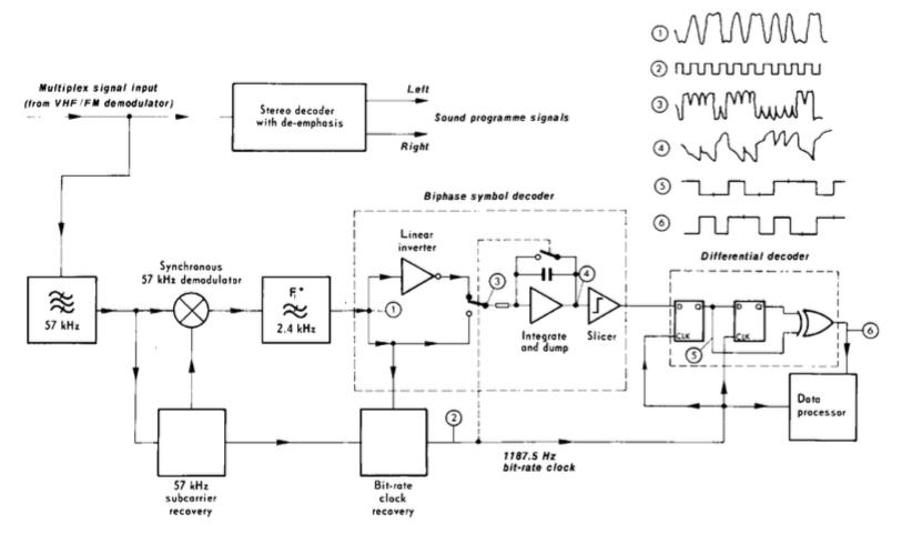 RDS, как это работает? Опускаемся на самый нижний уровень модели OSI - 14