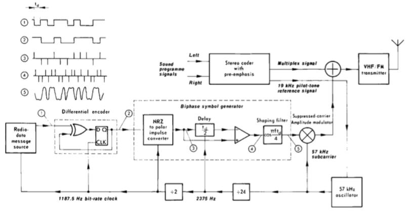 RDS, как это работает? Опускаемся на самый нижний уровень модели OSI - 3