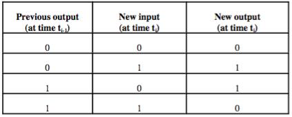 RDS, как это работает? Опускаемся на самый нижний уровень модели OSI - 4