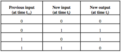 RDS, как это работает? Опускаемся на самый нижний уровень модели OSI - 5