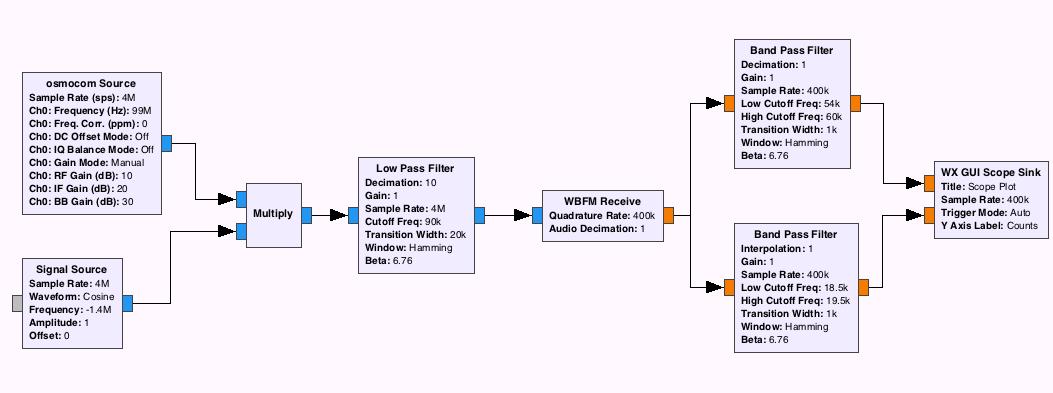 RDS, как это работает? Опускаемся на самый нижний уровень модели OSI - 9