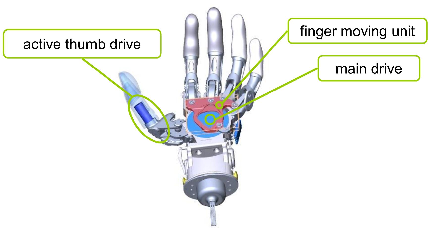 Обзор рынка бионических рук на 2016 год: что можно купить в России - 7