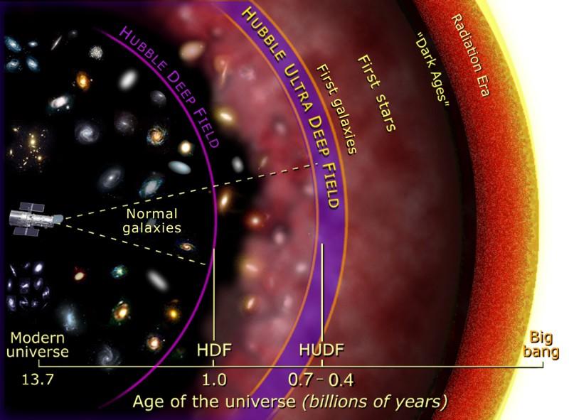 Доказательство существования Вселенной до Большого взрыва - 11