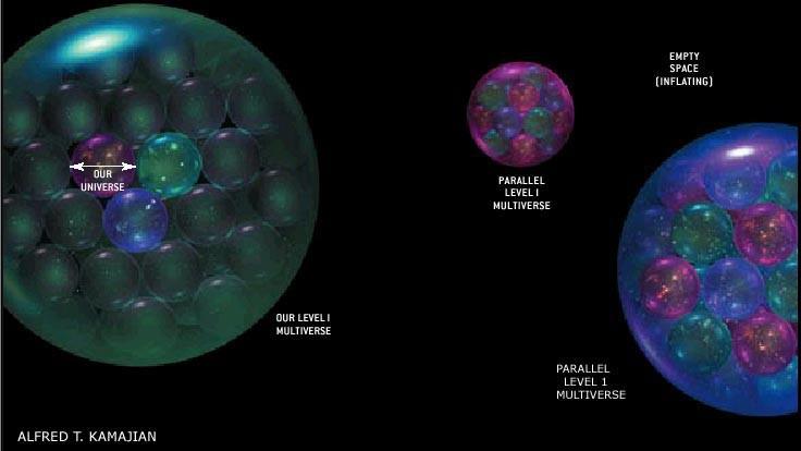 Доказательство существования Вселенной до Большого взрыва - 14