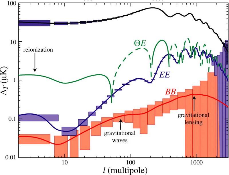 Доказательство существования Вселенной до Большого взрыва - 22