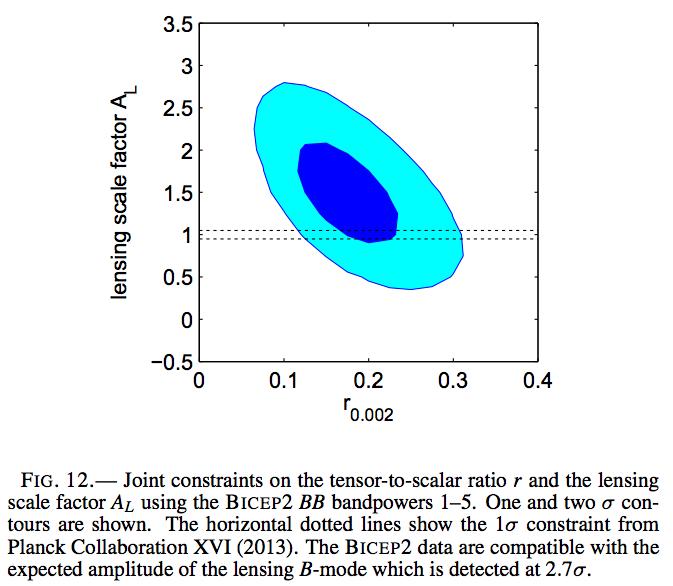 Доказательство существования Вселенной до Большого взрыва - 24