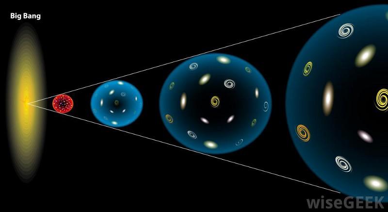 Доказательство существования Вселенной до Большого взрыва - 1