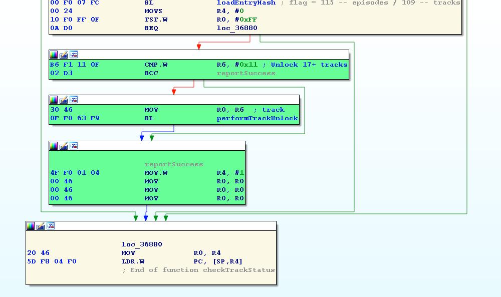 Оживление старого кода или как сделать хорошо приложению, которому плохо - 8