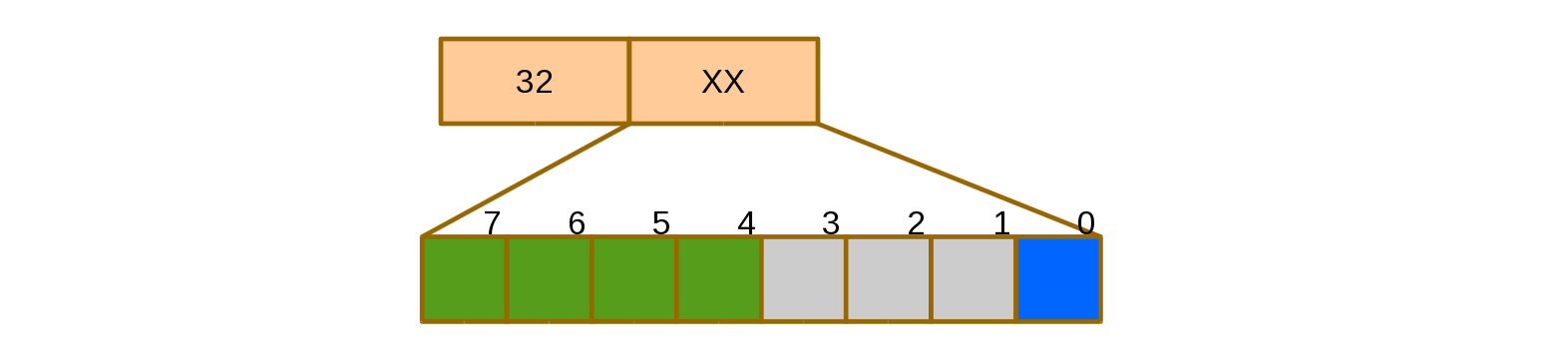 Протокол управления CD-чейнджером - 3