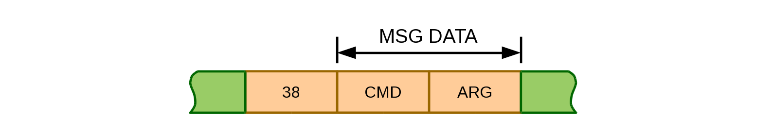 Протокол управления CD-чейнджером - 6
