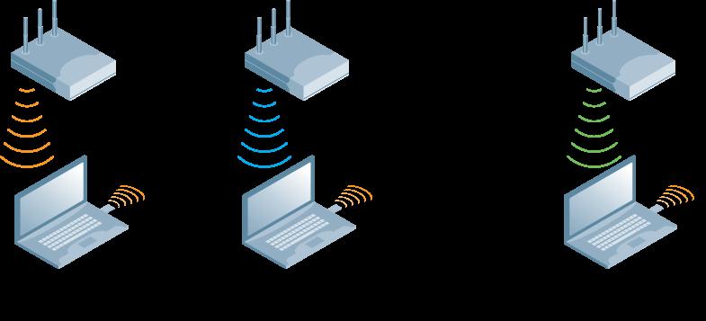 High-Density WiFi. Часть 1: пропуск в премьер-лигу. Часть 2: о подходах - 3