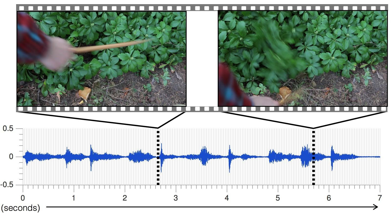 ИИ генерирует реалистичные звуки по видеоряду - 1
