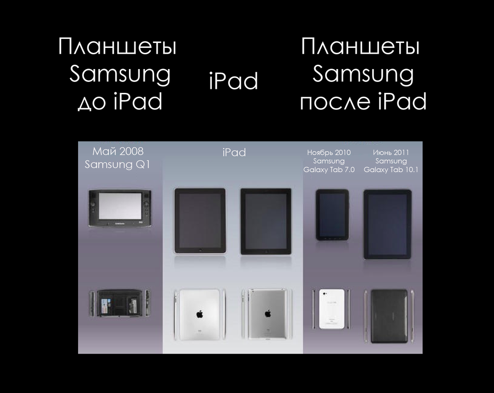 Вам не нужен дизайн как у Apple - 2
