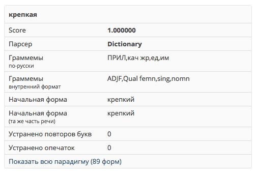 Az.js: JavaScript-библиотека для обработки текстов на русском языке - 3