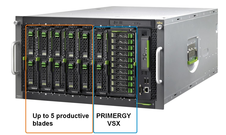 NetApp virtual storage appliance: Data ONTAP-v - 3