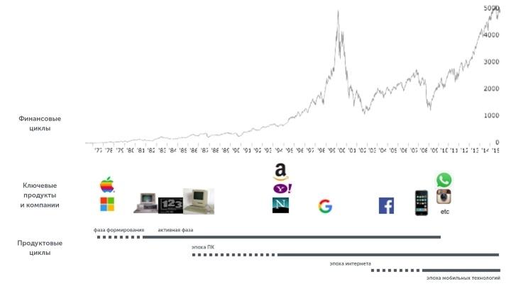 Будущее компьютерных технологий: обзор современных трендов - 3