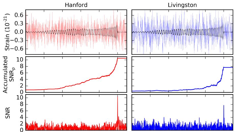 На заре гравитационно-волновой астрономии: второе наблюдение слияния черных дыр - 2