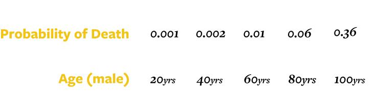 Почему старения можно избежать: отрывок из книги «Взламывая код старения» - 2