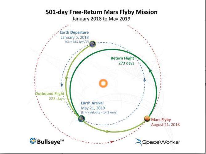 Спросите Итана №55: смогут ли члены миссии на Марс отменить полёт? - 12