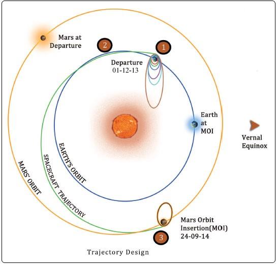Спросите Итана №55: смогут ли члены миссии на Марс отменить полёт? - 14