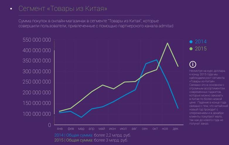 admitad2015final-2_11