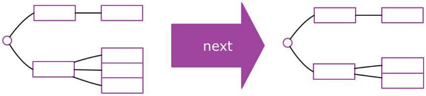 Руководство по работе с Redux - 9