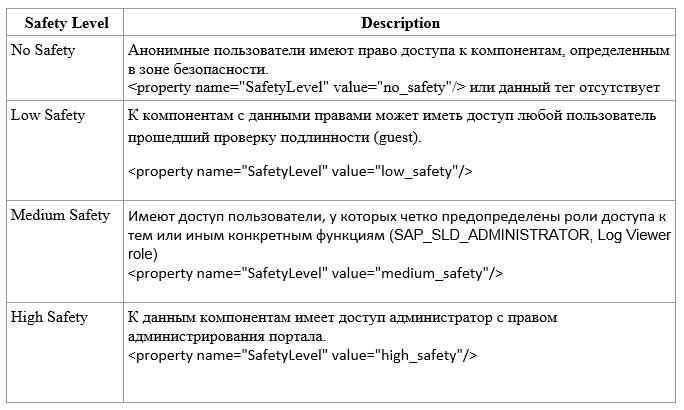 SЯP wrong эncяyptioи или как скомпрометировать всех пользователей в SAP JAVA - 3
