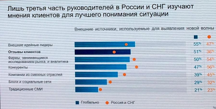 Цифровая промышленность России: заказов нет, но мы держимся - 11