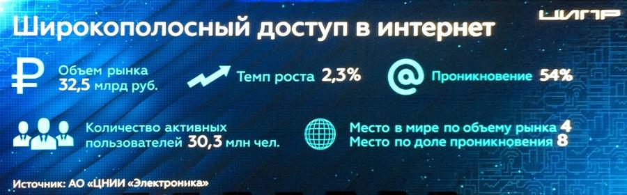 Цифровая промышленность России: заказов нет, но мы держимся - 5