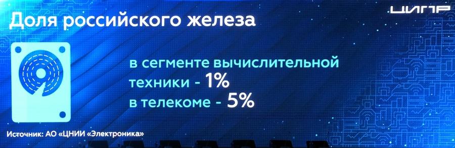 Цифровая промышленность России: заказов нет, но мы держимся - 6
