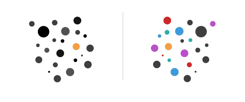 Как создавать визуально эффективные призывы к действию - 5