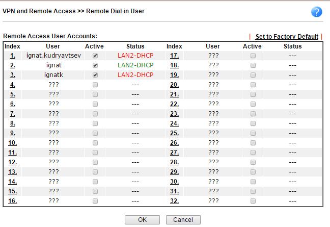 Обзор маршрутизатора Draytek серии 2912. Часть вторая - 43