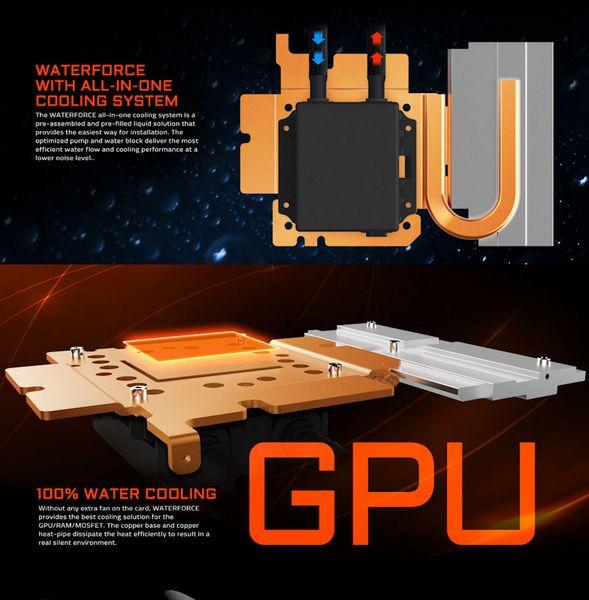 Видеокарта Gigabyte GeForce GTX 1080 Xtreme Gaming Water cooling получила рекордный заводской разгон