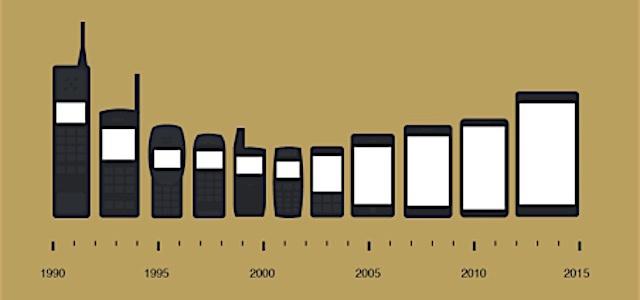 Грязные трюки мобильной разработки от J2ME до Android - 1