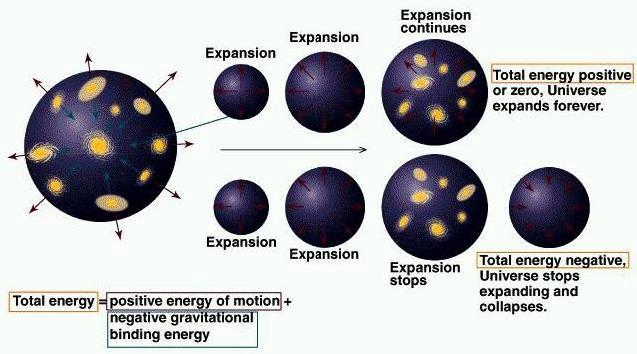 Спросите Итана №61: как далеко достаёт гравитация? - 10