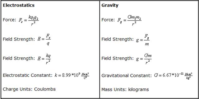 Спросите Итана №61: как далеко достаёт гравитация? - 1